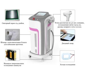 Лазер для удаления волос Rineton (1000w)